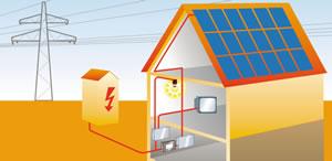 solartechnik-prinzip